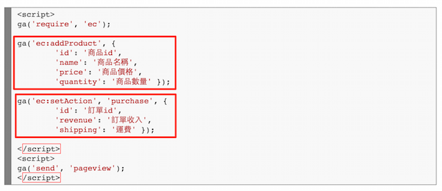 也只要這兩組 Google Ecommerce Code