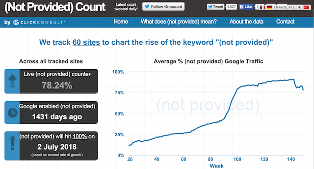 Not_Provided_Count_-_Charting_the_rise_of__not_provided__in_Google_Analytics_和_再次_not_provided