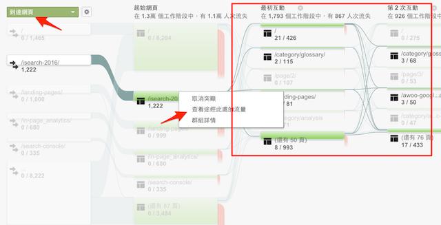 從使用者流程報表看第二頁