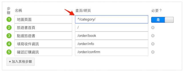 特定頻道分類中所有頁面的規則運算式