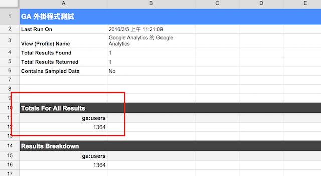 用 Google Analytics 外掛程式開啟 ga-users 的結果