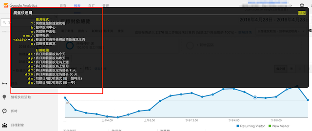 Google Analytics 快捷鍵開啟畫面