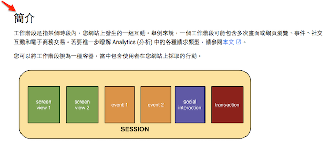 google-analytics-session