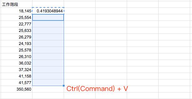 Ctrl(Command) + V
