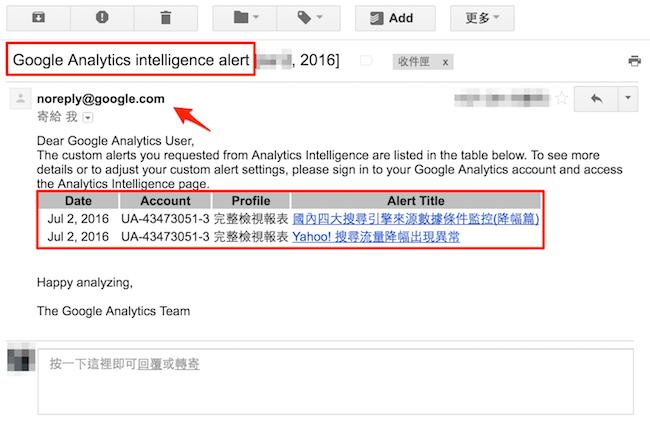 add Google_Analytics custom alerts