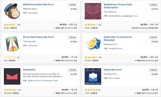 the introduction of email subscription plugin