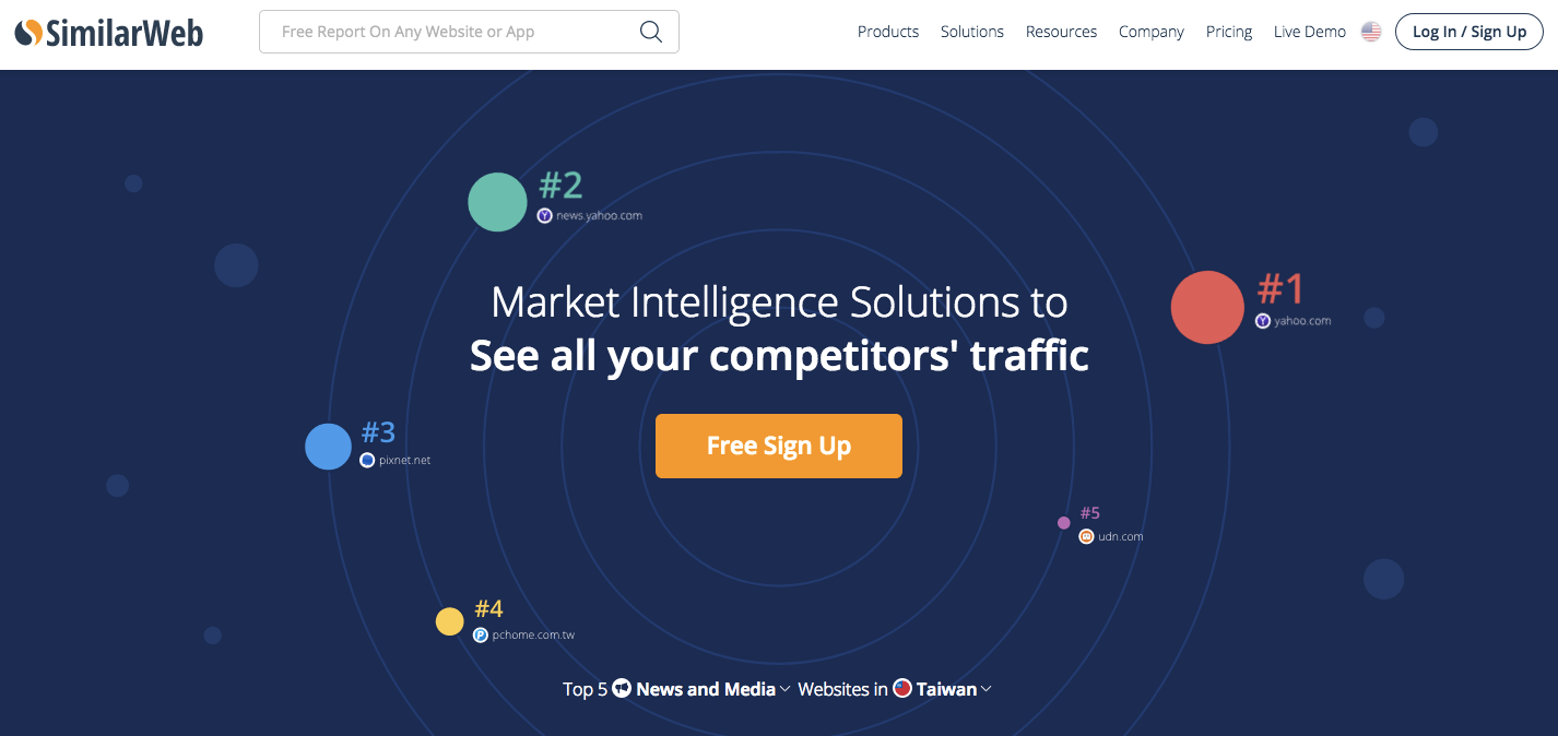 the similarweb