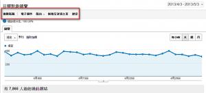 初談常見GA報表功能 _ 讓網站分析數據更靈活