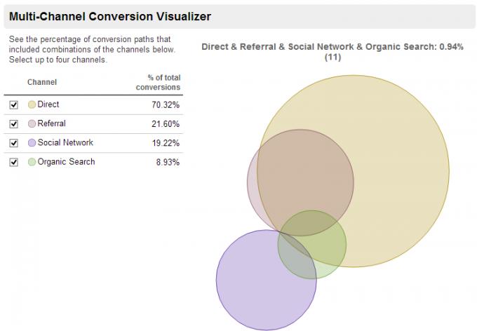 Google Analytics 網站分析 _ 下 _ 封面圖