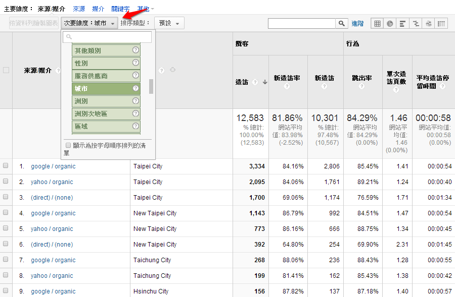 次要維度選項大全(中英文對照) – Google Analytics 最大分析可能