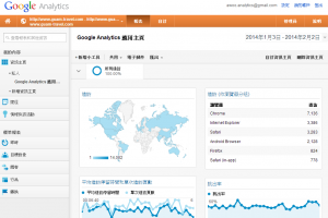 Google Analytics 應用導覽 – 一年之計在於析(分析的析)