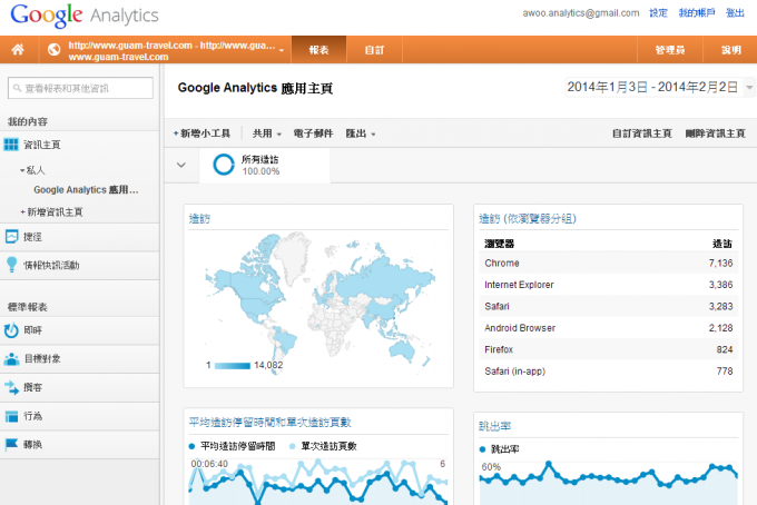 Google Analytics 應用導覽封面