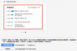 多媒體廣告政策規定 & 個人瀏覽網站時隱私設定