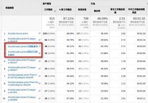 搜尋與取代篩選器字串 – 從此讓阿鬼開始說中文