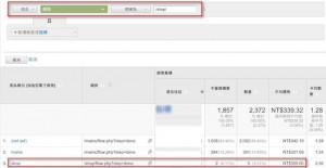產品類別應用 – 不同頻道(頁面)的電子商務營業額區隔與比較