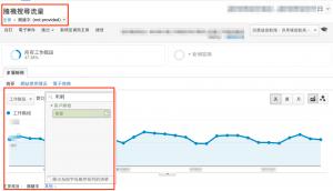 """國人慣用的 Yahoo! 與 Google 中,""""not provided"""" 數據變化與再研究"""
