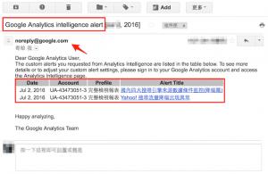 用 + 新增快訊來防範 Google Analytics 陰晴不定的善變行徑