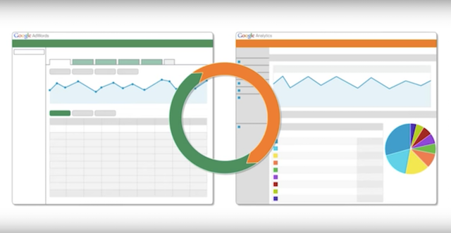 introduce-of-link-analytics-and-adwords