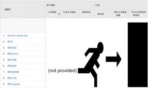 擺脫 not provided 的啾纏,進站關鍵字報表數據研究(花錢版)