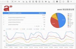 眾所期盼的數據分析工具 Data Studio 終於上線囉