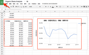 有效數據運算 x 輕鬆自製資訊圖表,數據分析新面貌