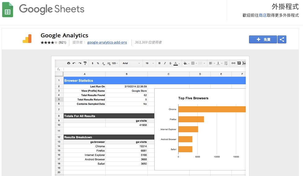 google sheets plugin Google Analytics