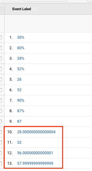 Google Analytics bug