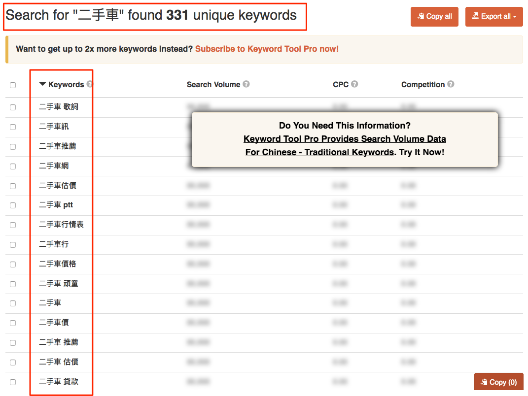 keywordtool.io:垂直關鍵字測試工具