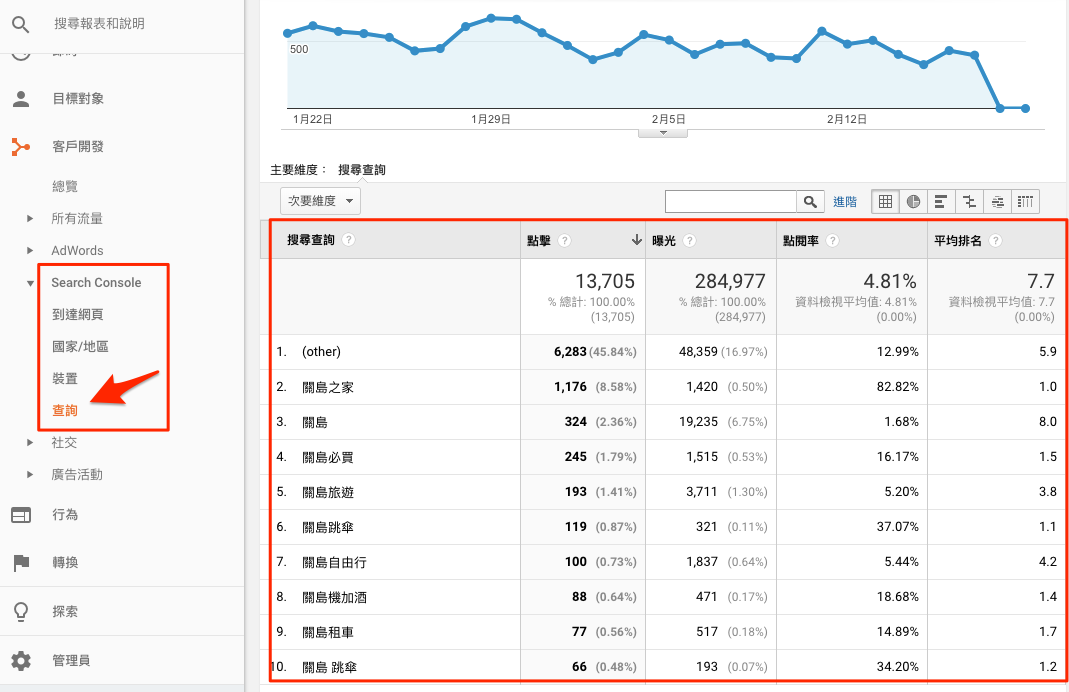 將 search console 資料整合進 Google Analytics