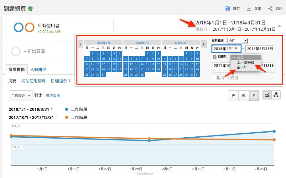 Google Analytics 日期範圍設定