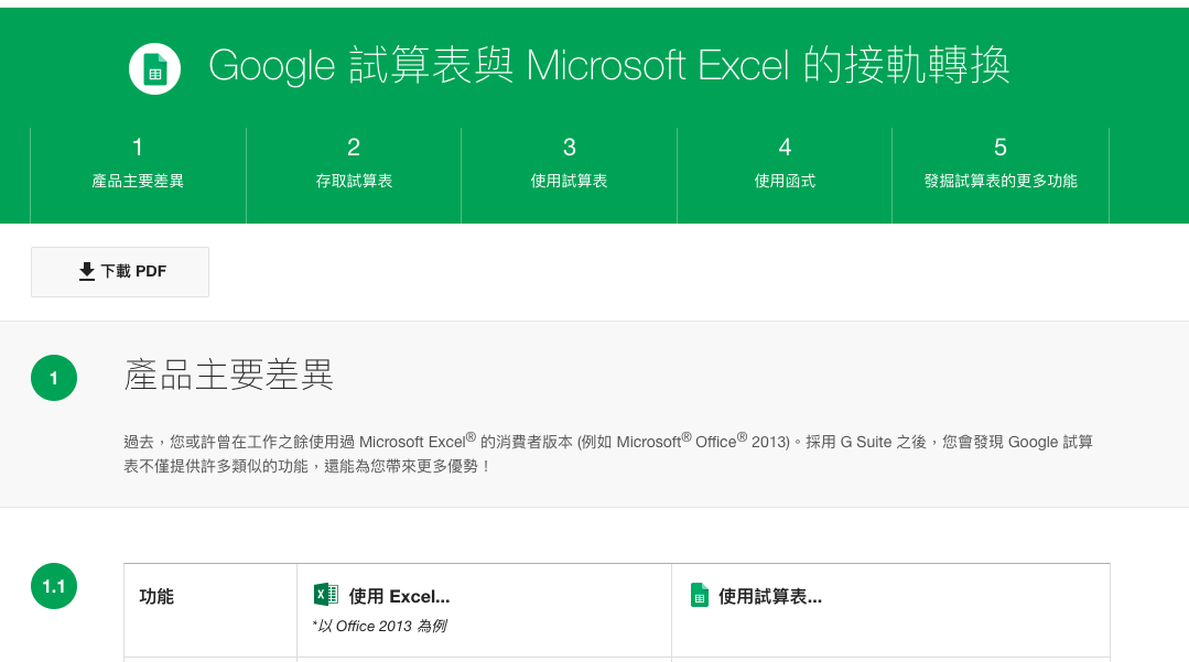 Google 試算表與 Excel 接軌