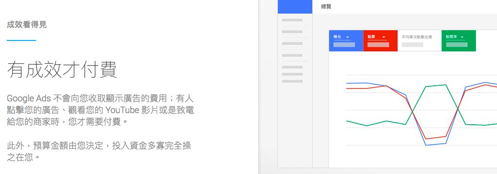 Google CPC 廣告