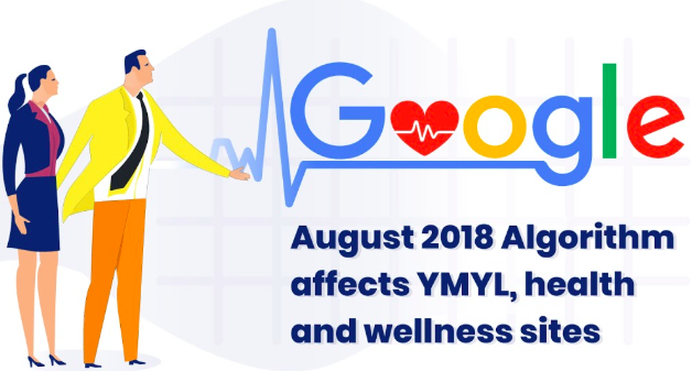 google medic 更新