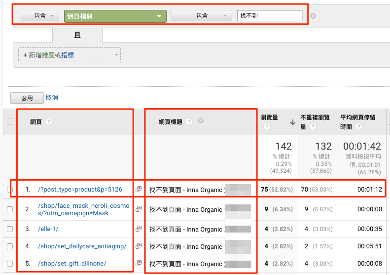 Google Analytics 觀察辦法