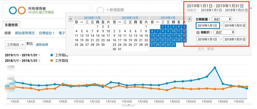 日期範圍 + 去年同月比較