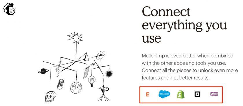 Mailchimp 資源整合功能