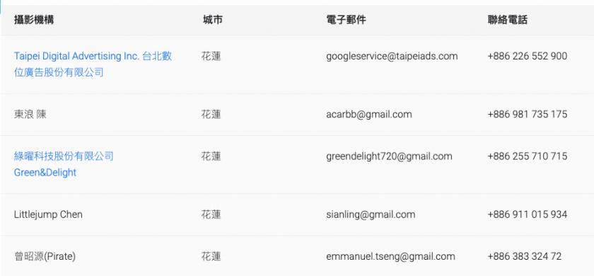 Google 推薦 360 環景拍攝公司