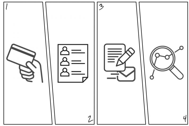 AI EDM 軟體、Tigerfly 啟用四步驟